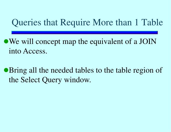 Queries that Require More than 1 Table