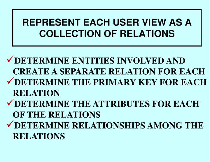 REPRESENT EACH USER VIEW AS A COLLECTION OF RELATIONS