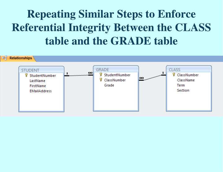 Repeating Similar Steps to Enforce Referential Integrity Between the CLASS table and the GRADE table