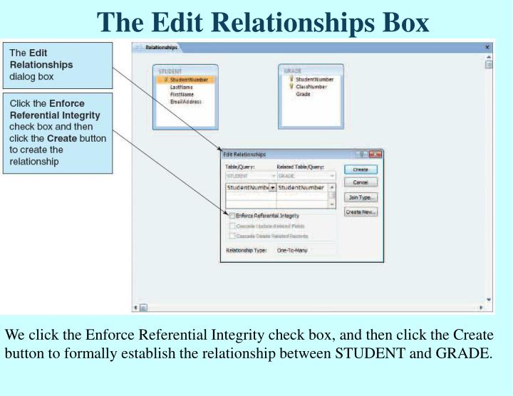 The Edit Relationships Box