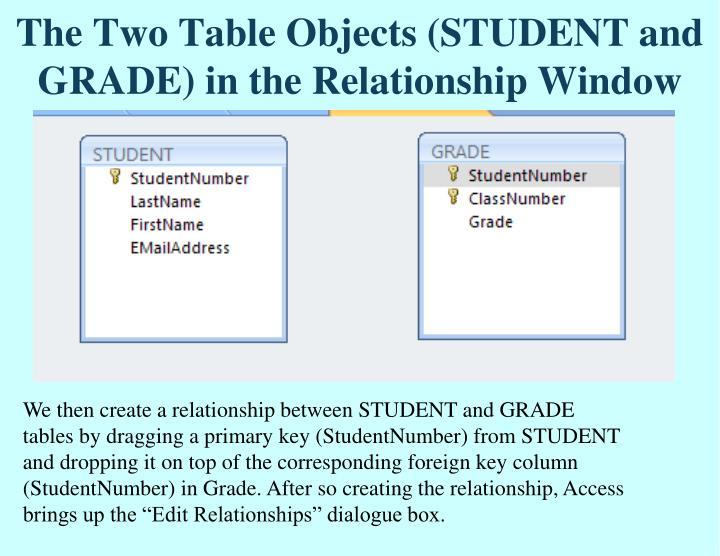 The Two Table Objects (STUDENT and GRADE) in the Relationship Window