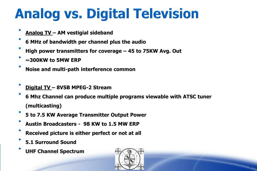 Analog vs. Digital Television