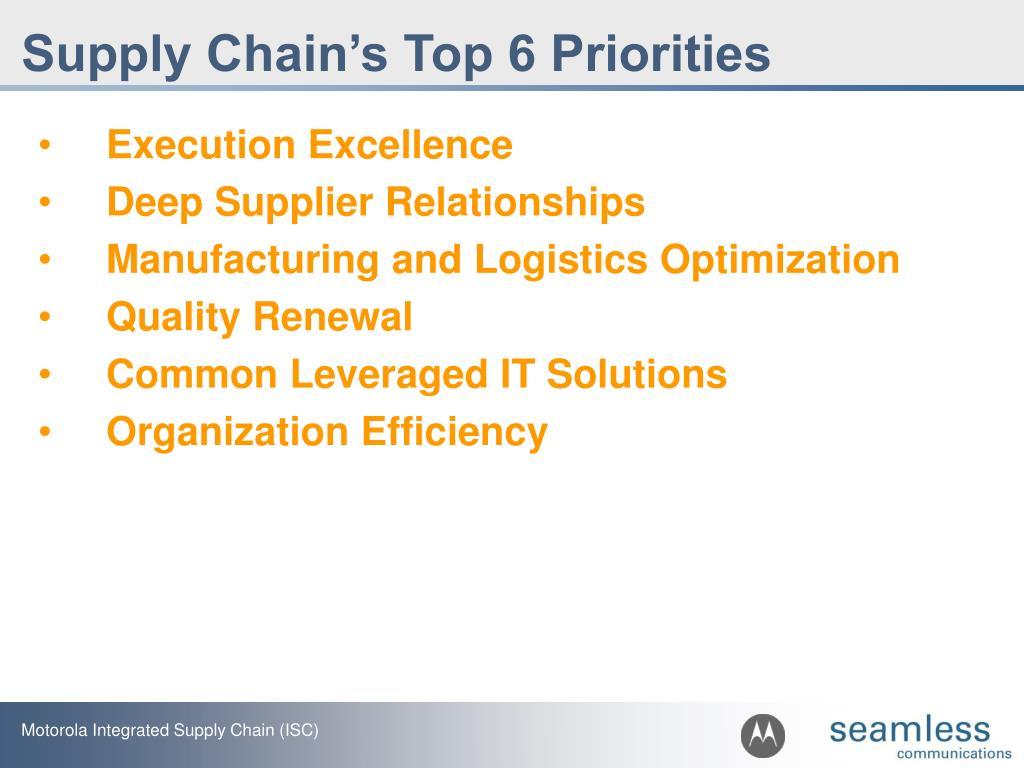 Supply Chain's Top 6 Priorities