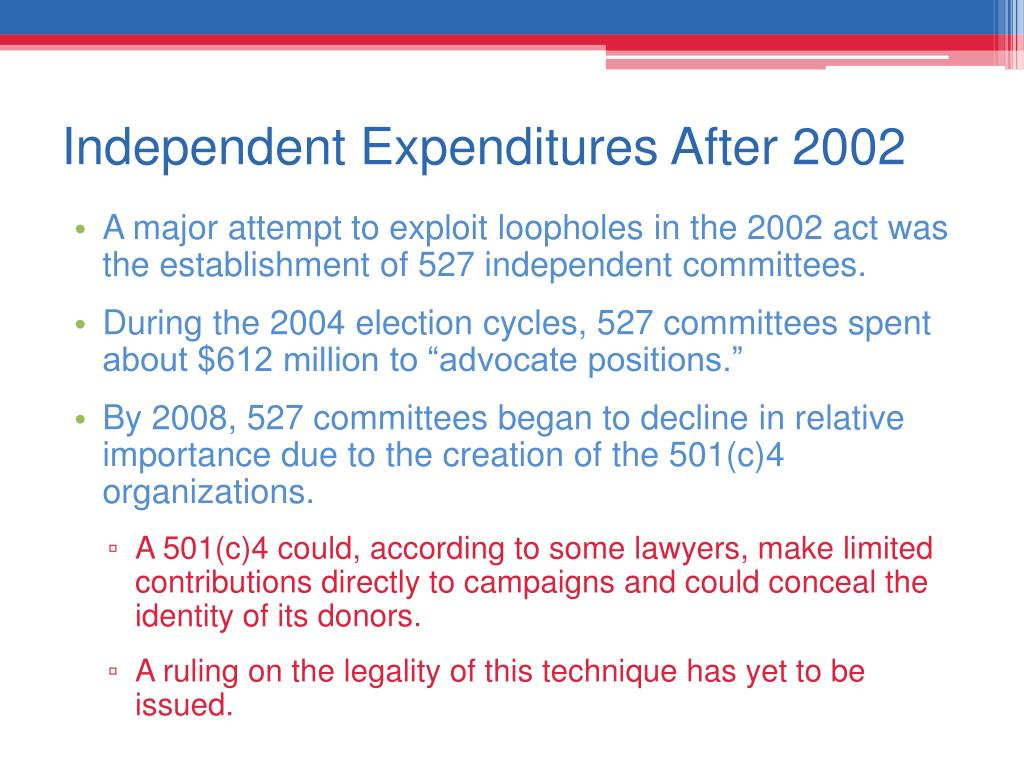 Independent Expenditures After 2002