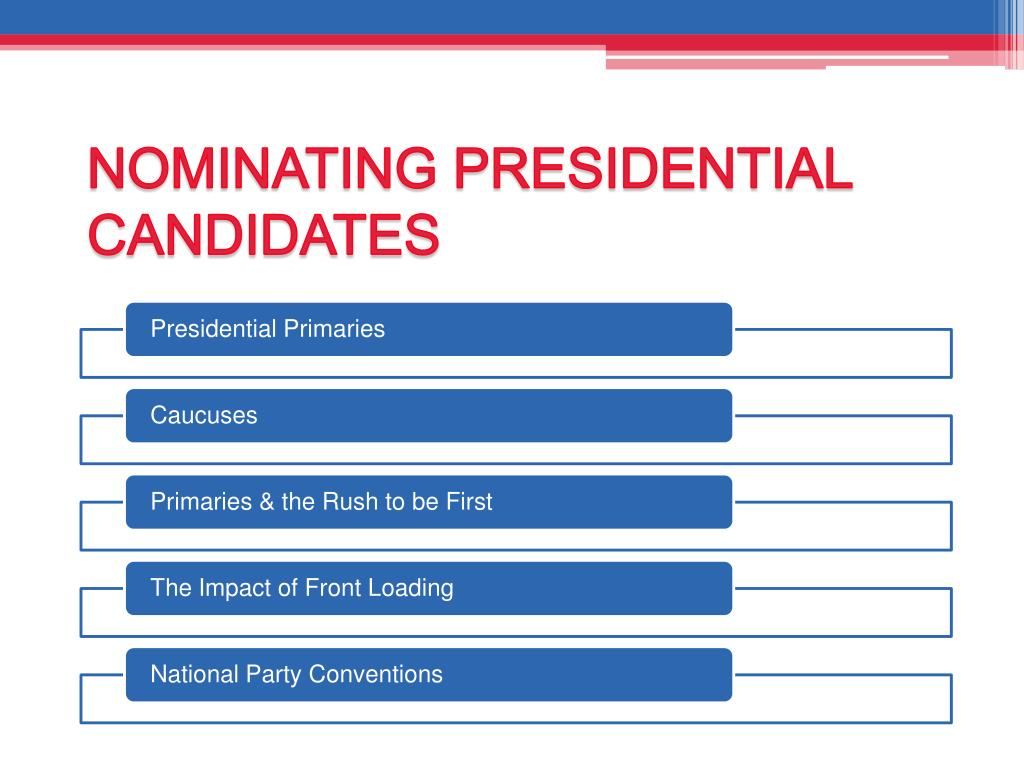 NOMINATING PRESIDENTIAL CANDIDATES
