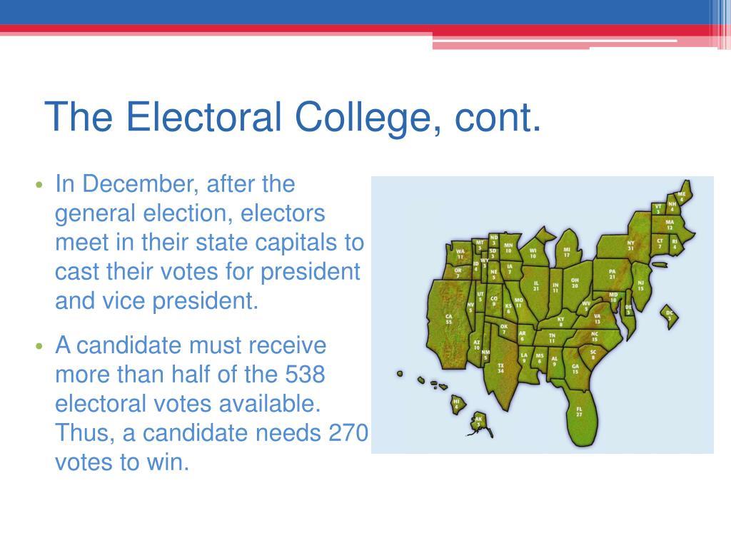 The Electoral College, cont.