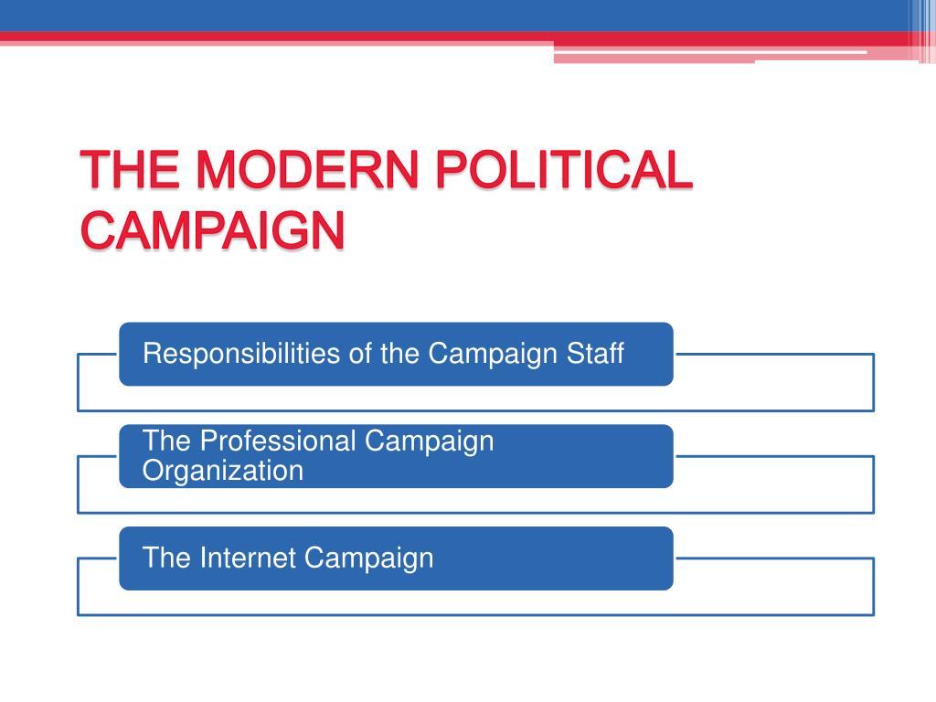THE MODERN POLITICAL CAMPAIGN