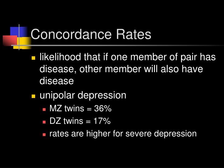 Concordance Rates