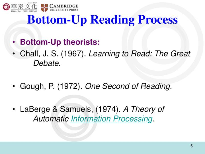 Bottom-Up Reading Process