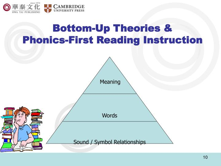 Bottom-Up Theories &