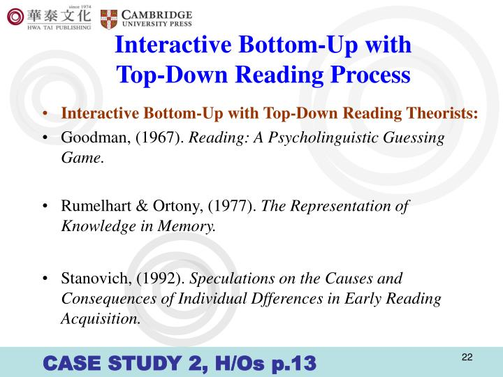 Interactive Bottom-Up with