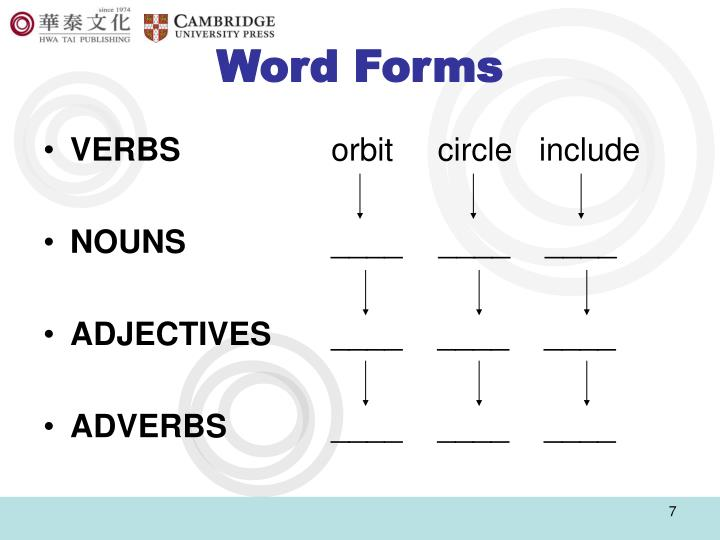 Word Forms