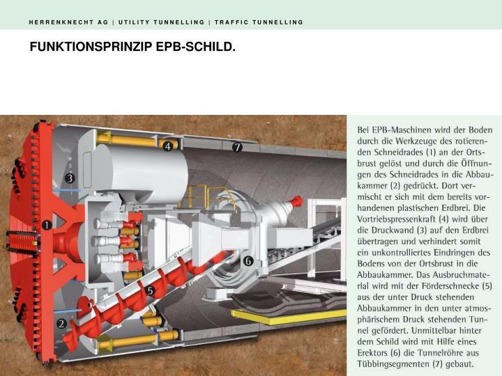 FUNKTIONSPRINZIP EPB-SCHILD.