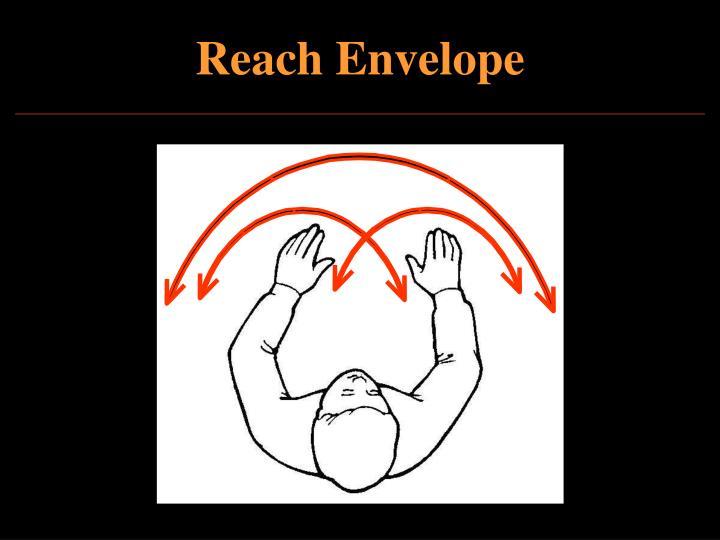 Reach Envelope