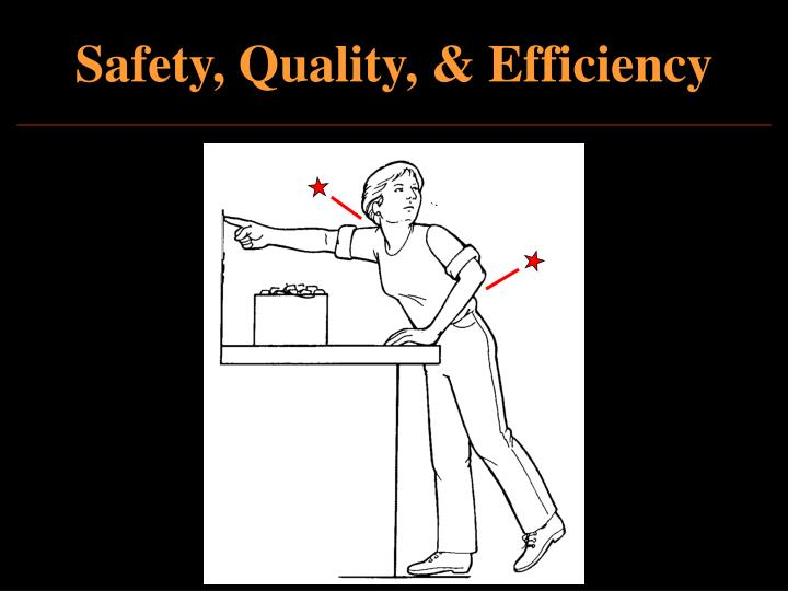 Safety quality efficiency