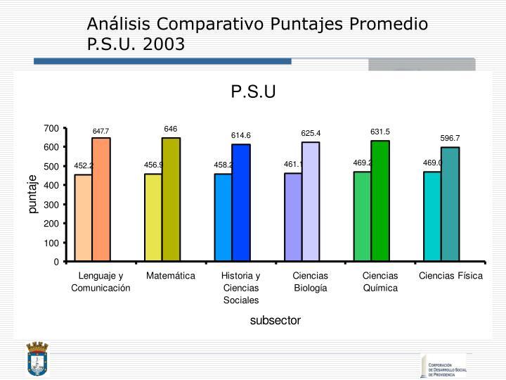 Análisis Comparativo Puntajes Promedio P.S.U. 2003