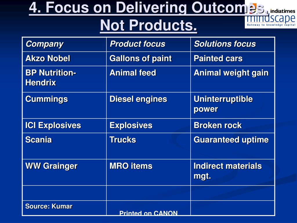 4. Focus on Delivering Outcomes,