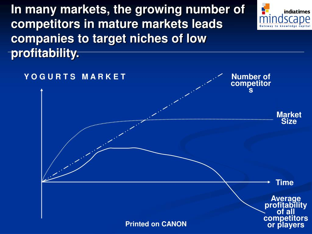 In many markets, the growing number of competitors in mature markets leads companies to target niches of low profitability.