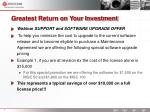 greatest return on your investment