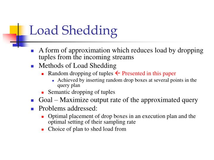 problems of load shedding in pakistan essay Load shedding crisis in pakistan load shedding crisis in pakistan we will write a custom essay due to continuous load shedding people are also facing problem.