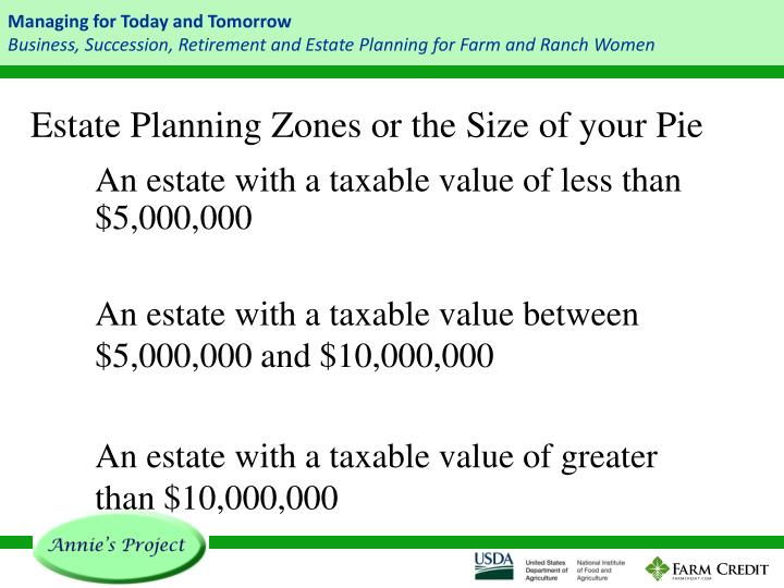 Estate Planning Zones or the Size of your Pie