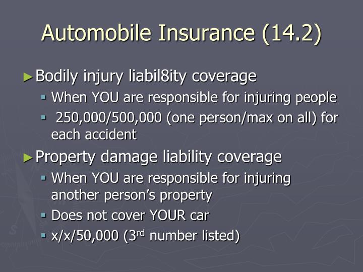 Automobile Insurance (14.2)