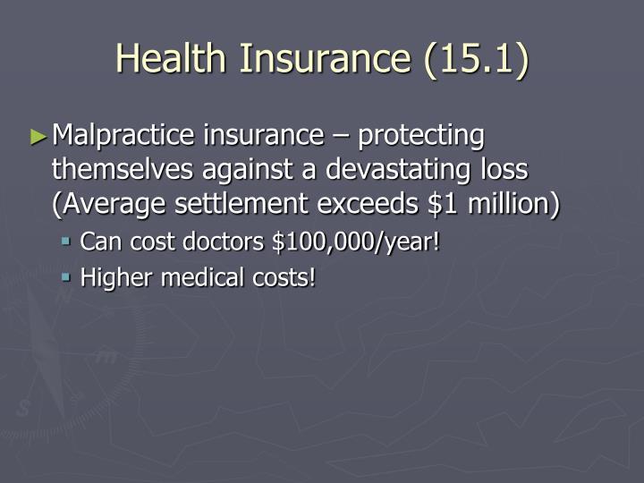 Health Insurance (15.1)