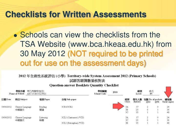 Checklists for Written Assessments