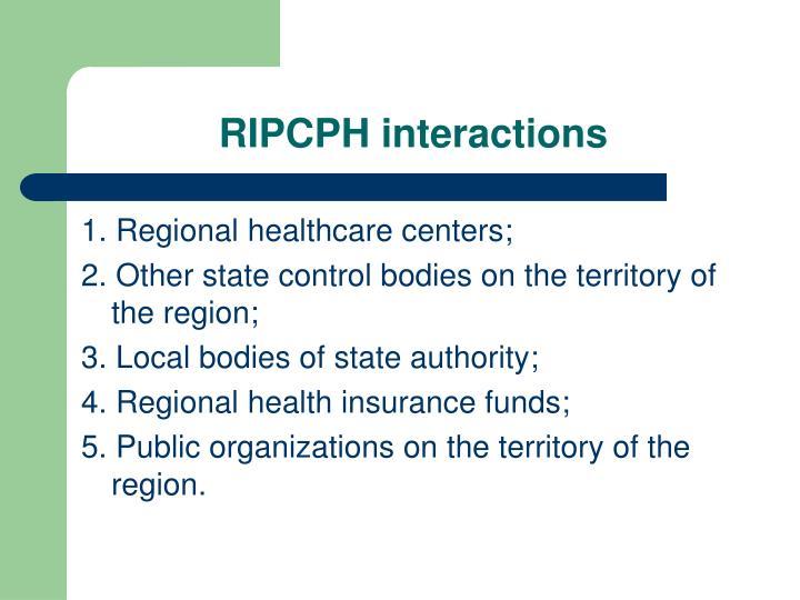 RIPCPH interactions