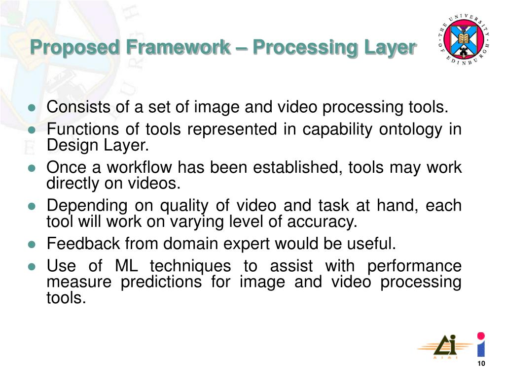Consists of a set of image and video processing tools.