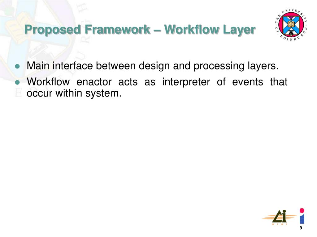 Main interface between design and processing layers.