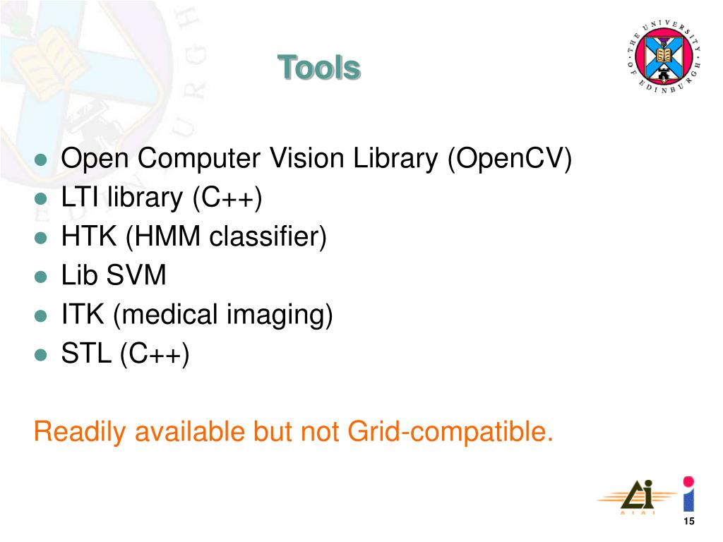 Open Computer Vision Library (OpenCV)