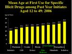 mean age at first use for specific illicit drugs among past year initiates aged 12 to 49 2006