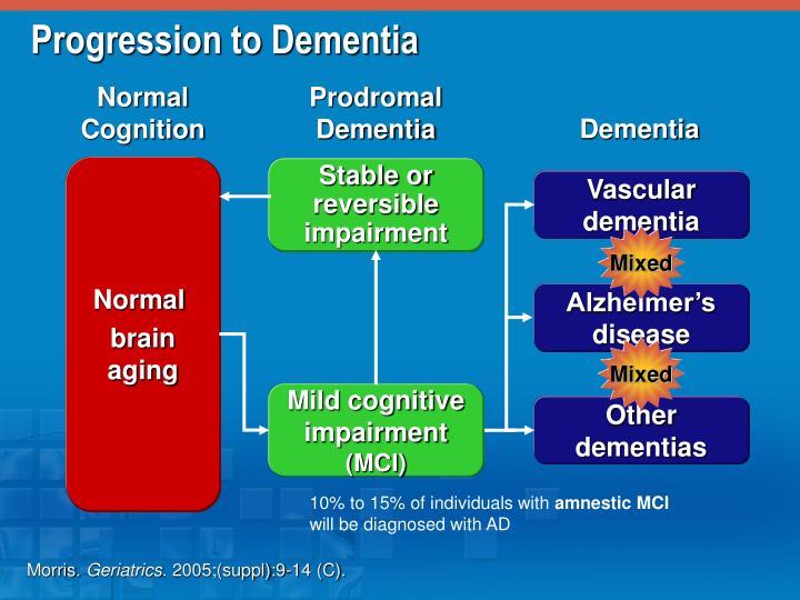 Progression to Dementia
