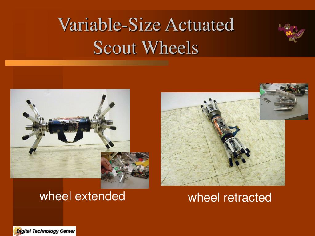 Variable-Size Actuated