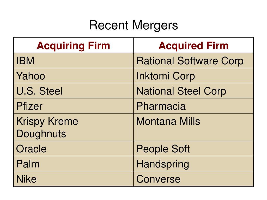 Recent Mergers