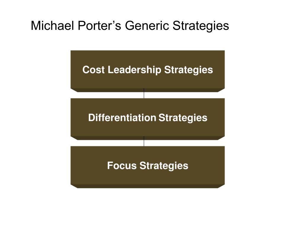 Michael Porter's Generic Strategies