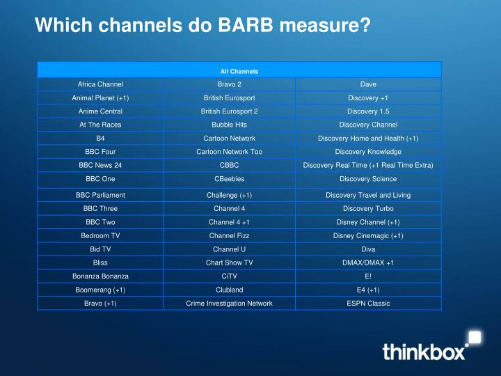 Which channels do barb measure l.jpg