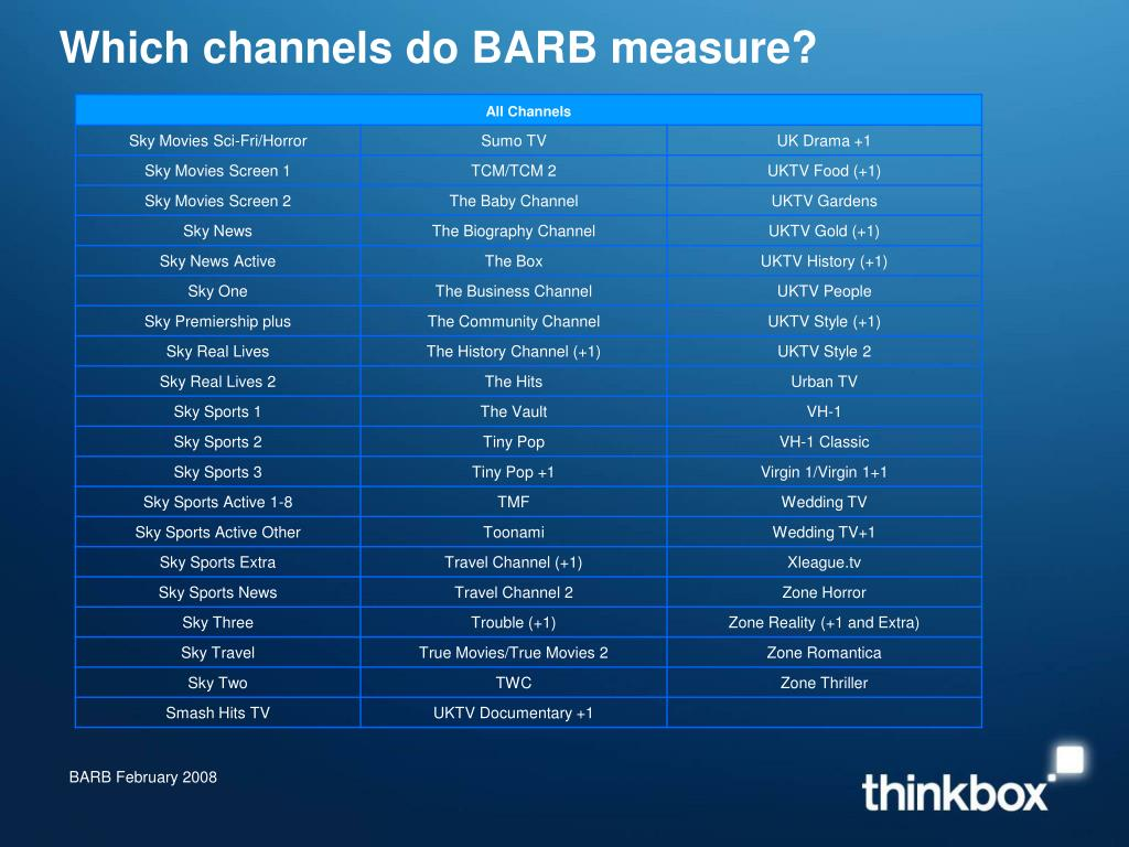 Which channels do BARB measure?