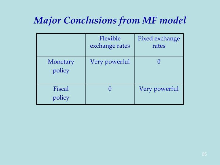 Major Conclusions from MF model