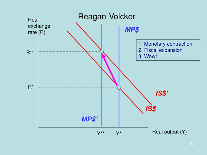 Reagan-Volcker