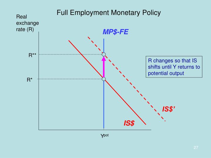 Full Employment Monetary Policy