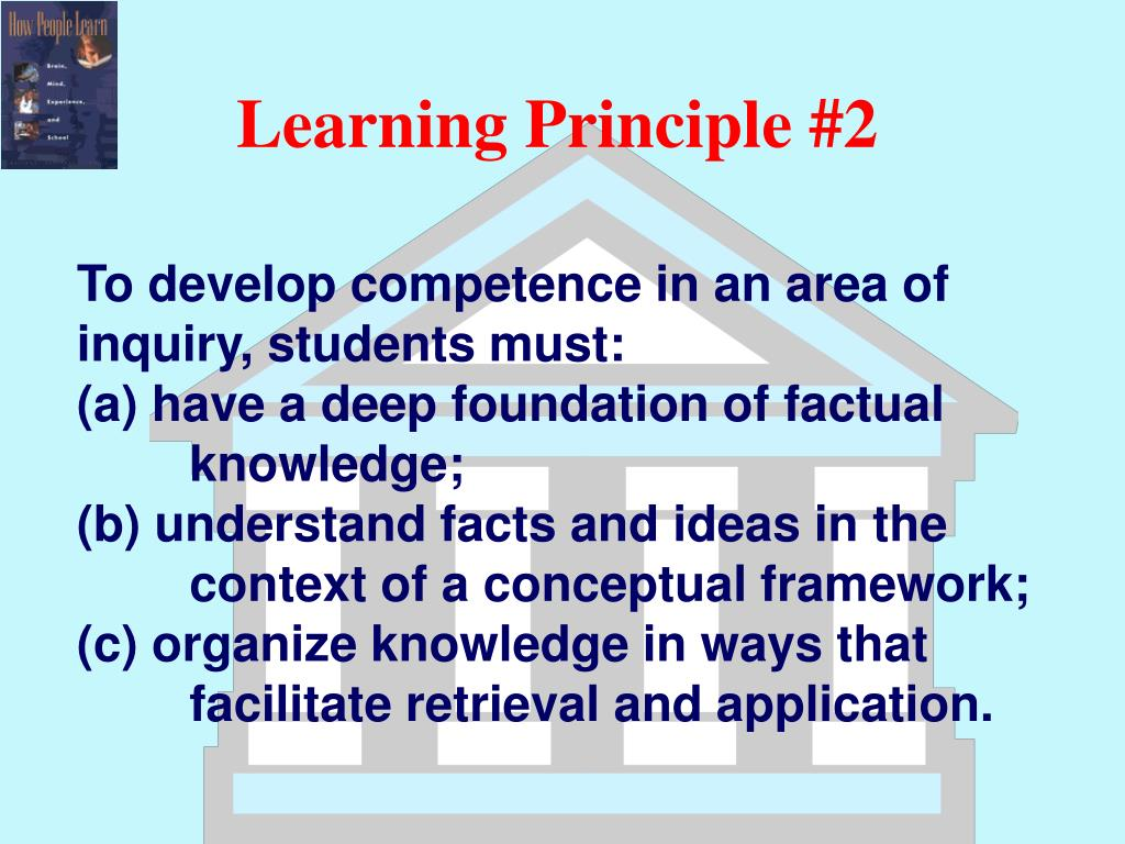 To develop competence in an area of inquiry, students must: