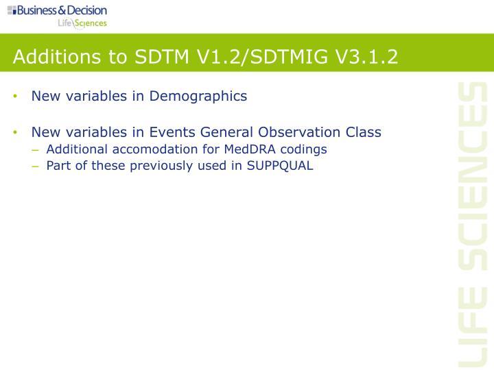 Additions to SDTM V1.2/SDTMIG V3.1.2