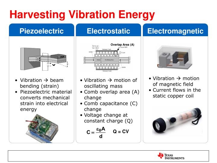 Ppt Energy Harvesting For No Power Embedded Systems