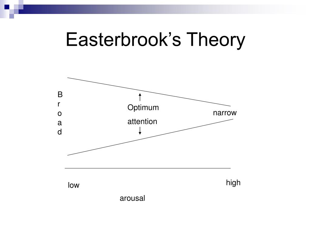 Easterbrook's Theory