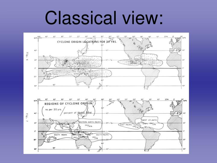 Classical view: