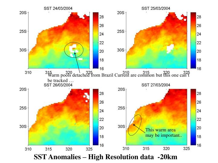 Warm pools detached from Brazil Current are common but this one can't  be tracked …