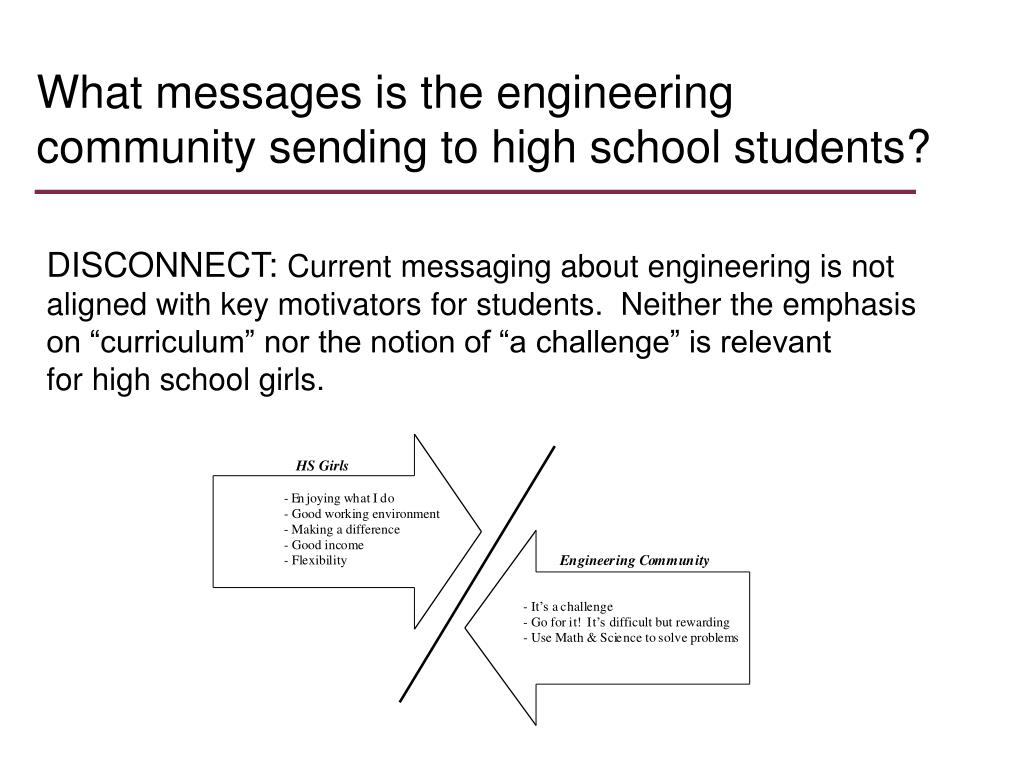 What messages is the engineering