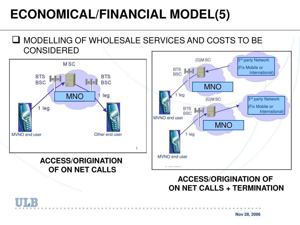 ECONOMICAL/FINANCIAL MODEL(5)